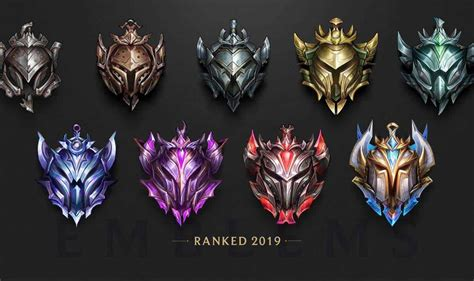 Which Rank Can Play Together - LoL Duo Ranking Explained