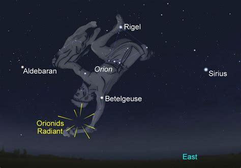 The Orionids meteor shower is about to hit its peak - here