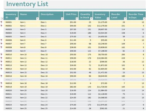 SCORE | Small Business Consulting | Inventory management