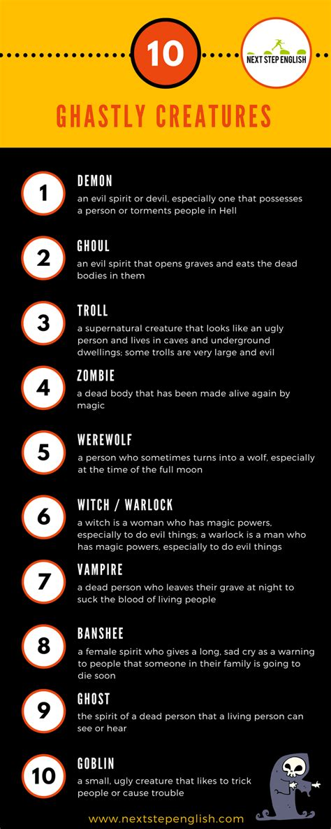 English Halloween Vocabulary: 10 Ghastly Creatures (with