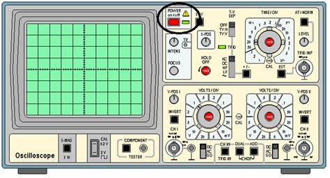 Cathode Ray Oscilloscope: Block Diagram and Working of CRT