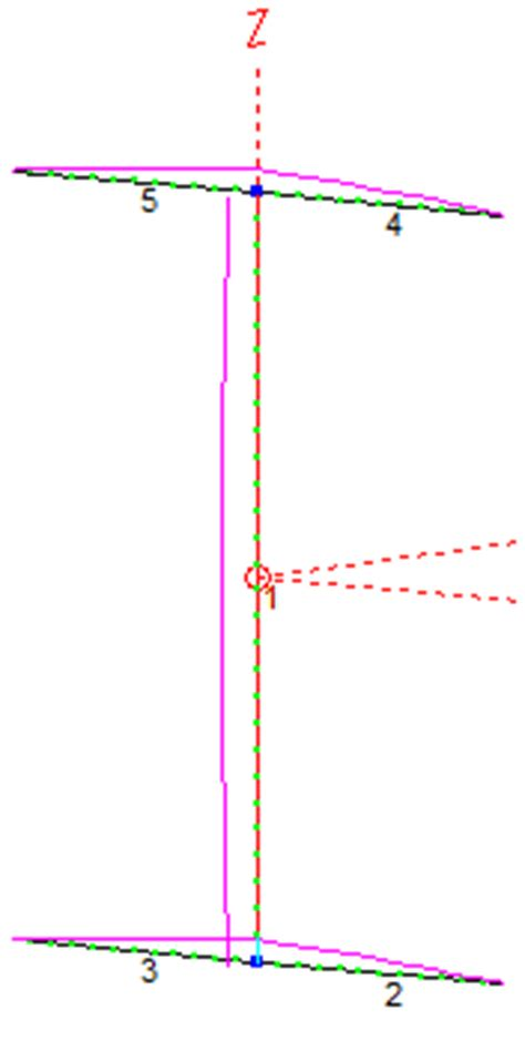Pattern and Match: Lazy-H Short Vertical Dipole for 40