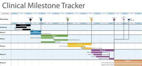 OnePager   Timeline Software for Biotech and