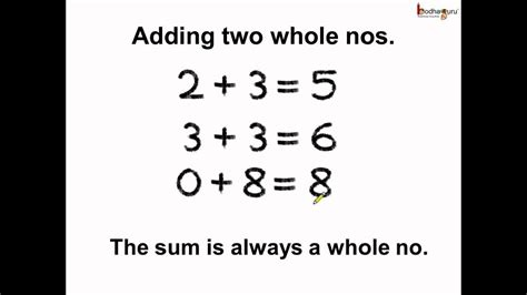 Math - Closure and commutative property of whole number